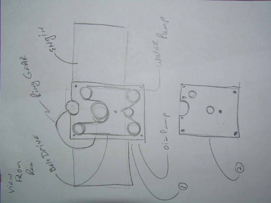 Powers take off non drive end for Drive end and non drive end of motor
